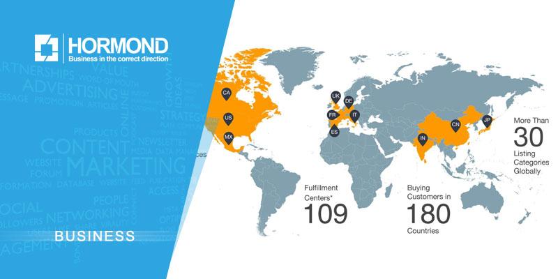 فروش محصولات در بازارهای جهانی